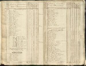 Register of subjects in Trościaniec